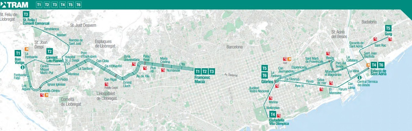 Plano del Tranvía de Barcelona