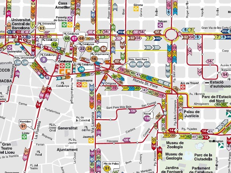 Mapa de la red de Autobuses de Barcelona