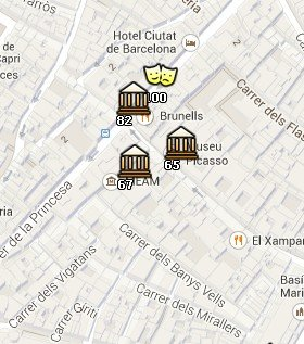 Situación del Museo del Mamut en el Mapa de Barcelona